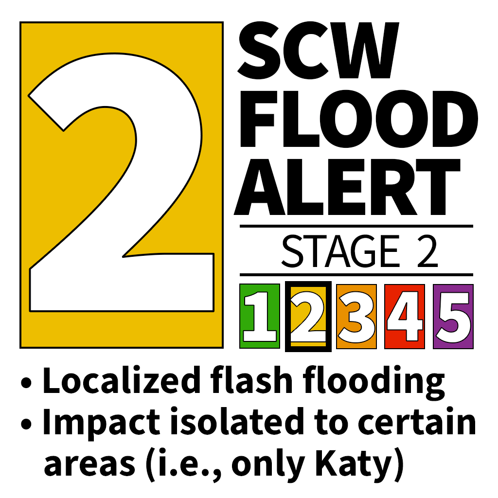Space City Weather Flood Alert at Stage 2