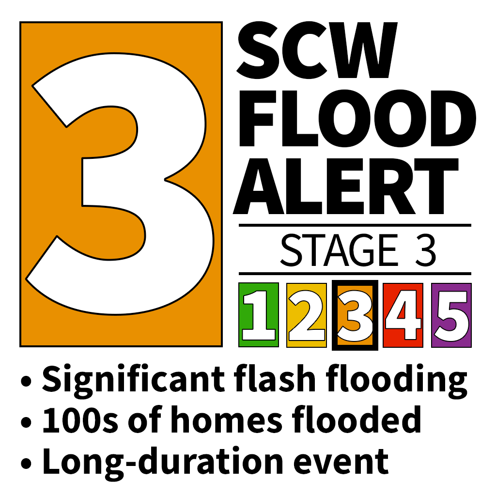 Space City Weather Flood Alert at Stage 3