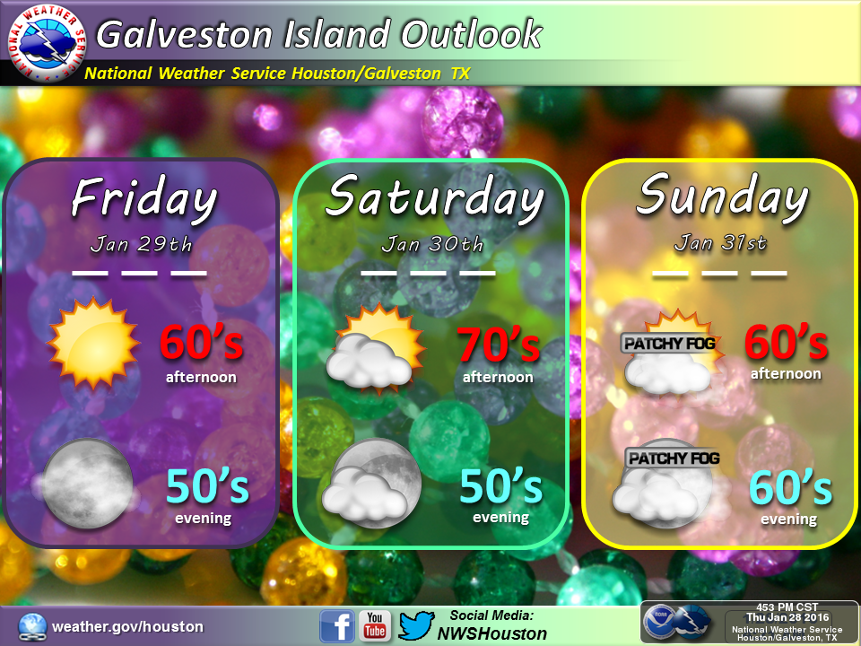 National Weather Service outlook for Galveston this weekend (NOAA/NWS)