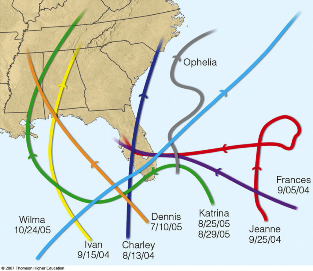 Erratic storm tracks since 2000 (from Ahrens meteorology textbook)