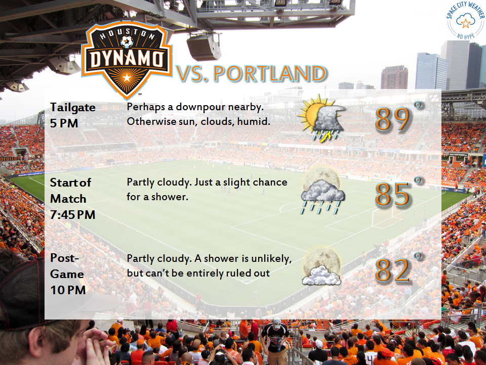 Heading to the Dynamo match, Rice game, or Astros game? Maybe a downpour, but not terrible.
