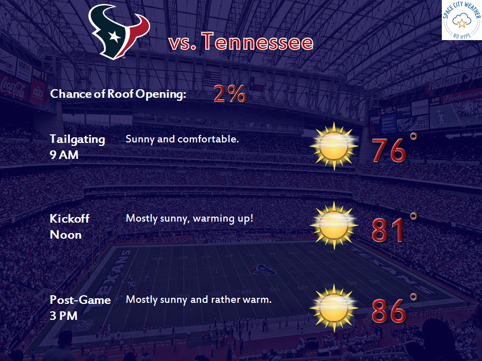 The weather is still a little too warm to open the roof at NRG Stadium, but tailgating weather looks fantastic!
